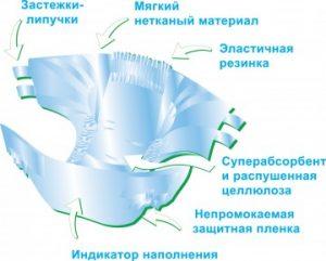 podguzniki-dlya-vzroslykh