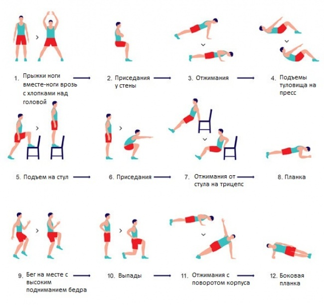 12 упражнений Американского института